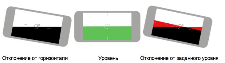 Строительный уровень iPhone 2