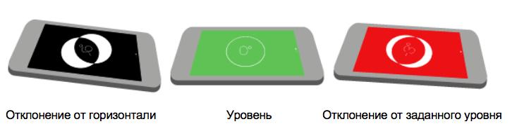 Строительный уровень iPhone 3